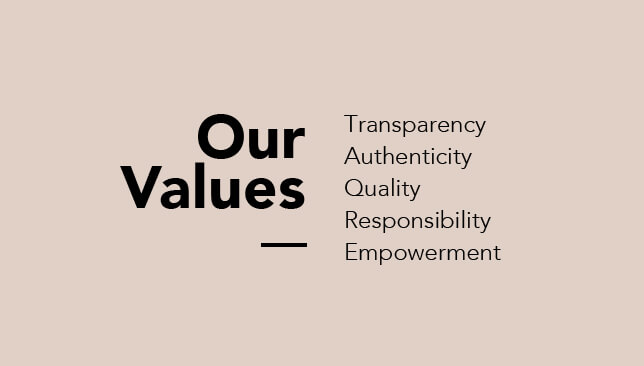 1 People's Core Values'